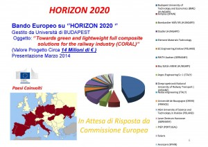 Horizon 2020 Call - Coral Proposal