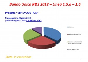 Bando Unico R&S 2012 - VIP Evolution Project