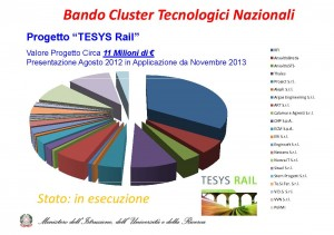 National Technological Cluster Call - Tesys Rail Project