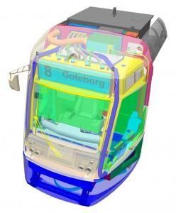 Tram Sirio Guthenburg - Driver's Cab HVAC System